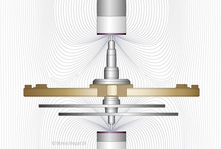 Breguet magnetic pivot 7727