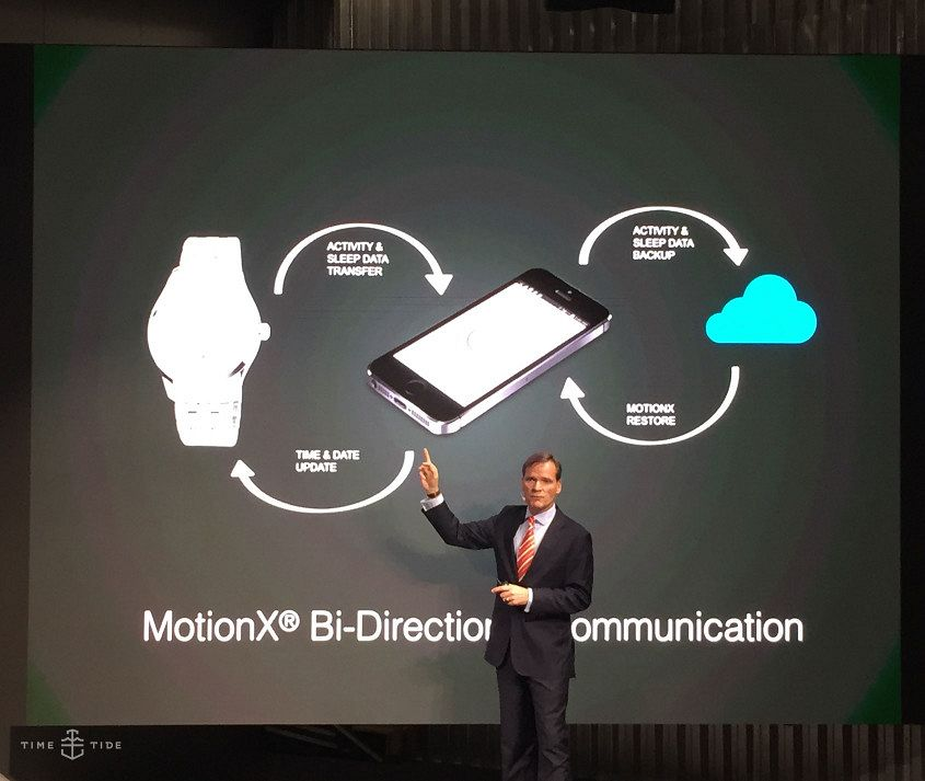 Frederique-constant-smartwatch-presentation