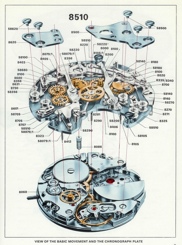 Chronomatic-schematic-via-onthedash