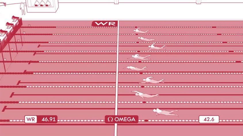 Omega-olympic-timekeepers-animation