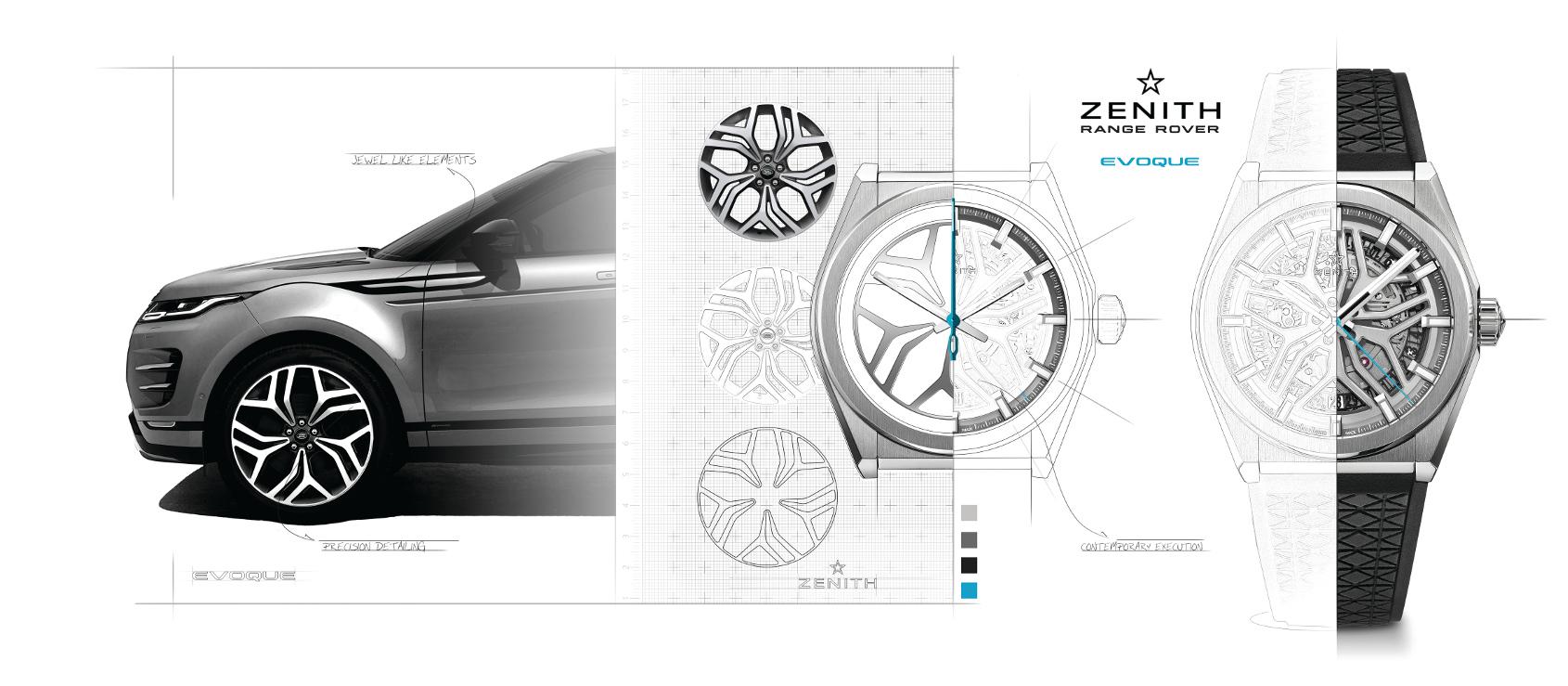 zenith range rover evoque blueprint