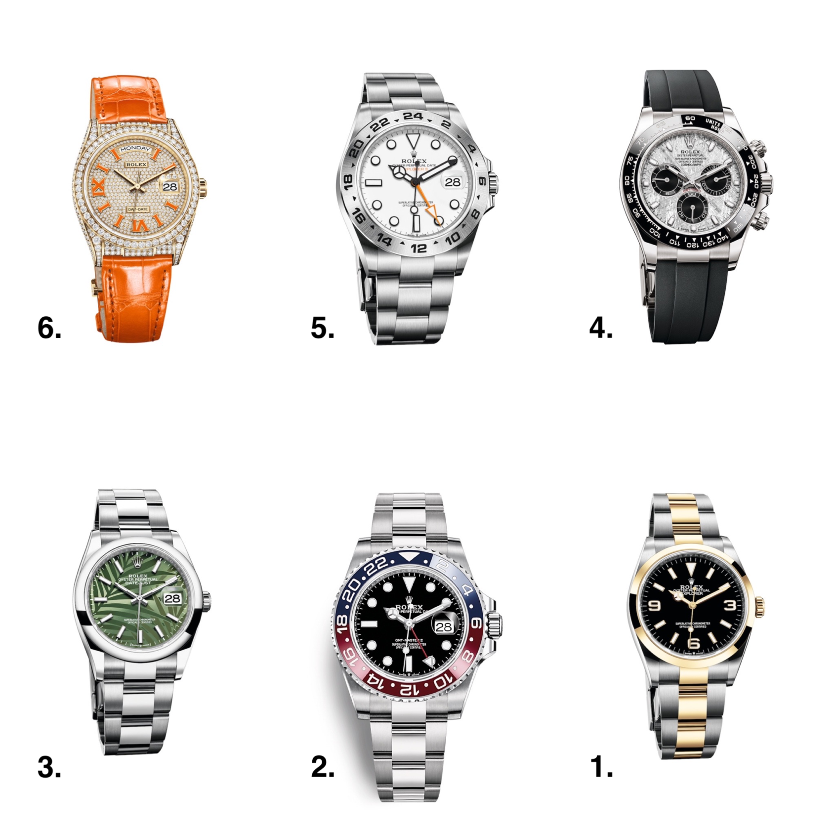 The 2021 Rolex Collection ranked from least to most surprising